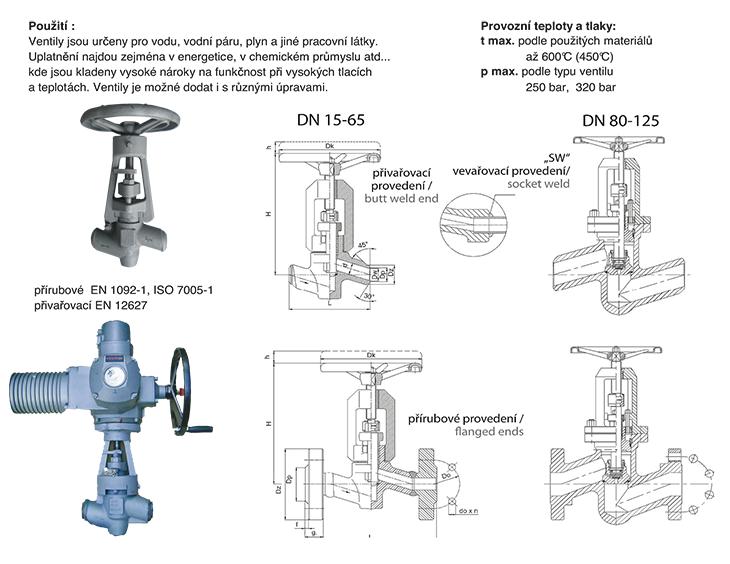 Použití / Provozní teploty a tlaky